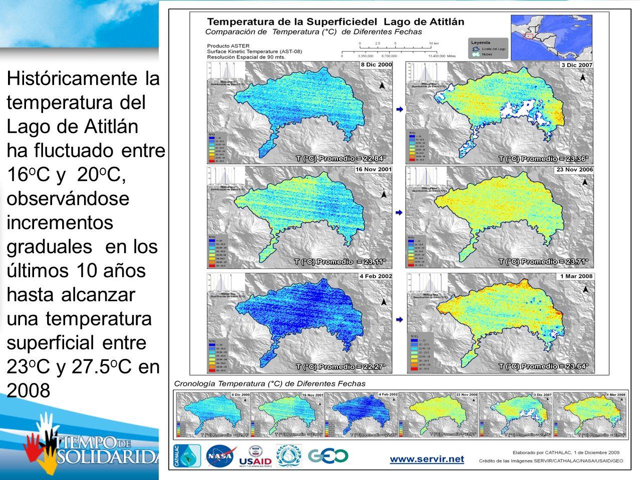 Históricamente la temperatura del Lago de Atitlán ha fluctuado entre 16oC y 20oC, observándose incrementos graduales en los últimos 10 años hasta alcanzar una temperatura superficial entre 23oC y 27.5oC en 2008