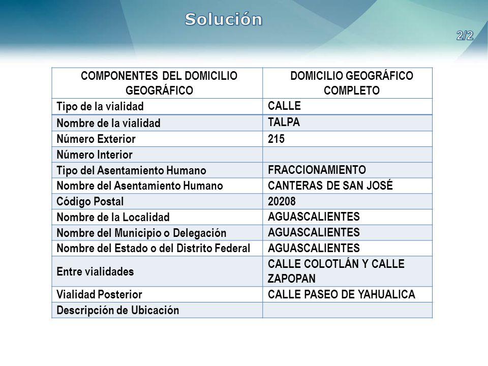 COMPONENTES DEL DOMICILIO GEOGRÁFICO DOMICILIO GEOGRÁFICO COMPLETO