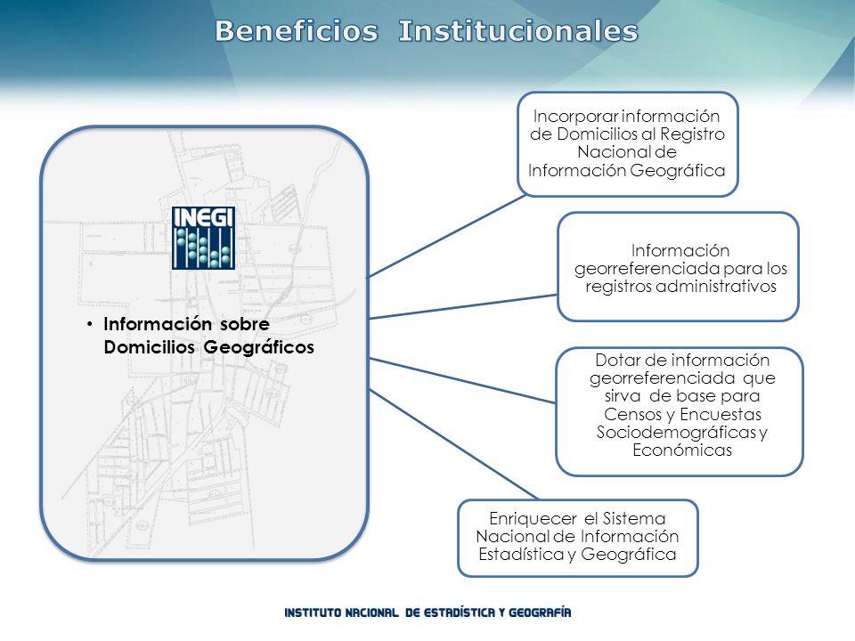 Beneficios Institucionales
