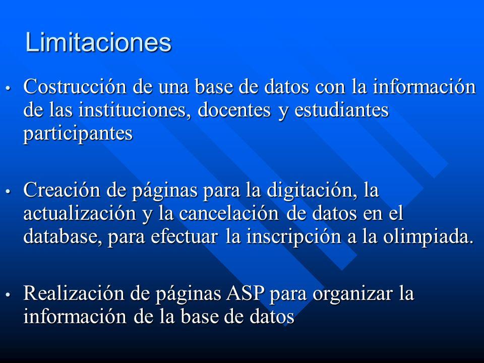Limitaciones Costrucción de una base de datos con la información de las instituciones, docentes y estudiantes participantes.