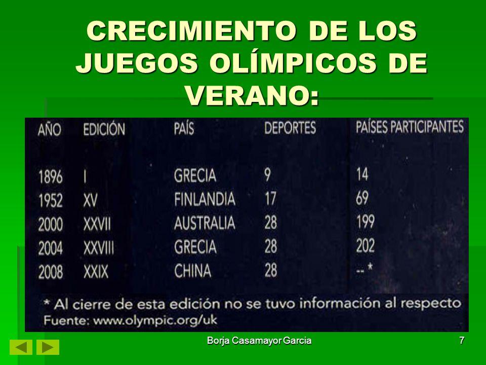 CRECIMIENTO DE LOS JUEGOS OLÍMPICOS DE VERANO: