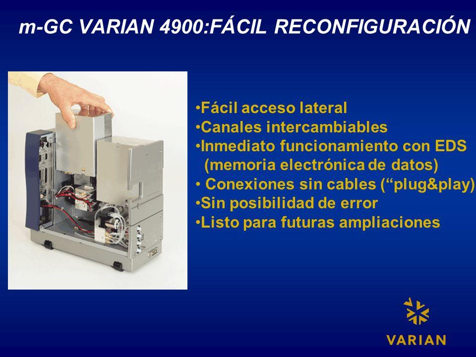 m-GC VARIAN 4900:FÁCIL RECONFIGURACIÓN