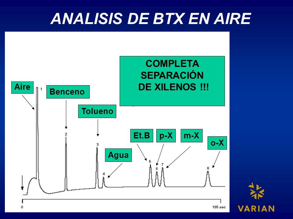 ANALISIS DE BTX EN AIRE COMPLETA SEPARACIÓN DE XILENOS !!! Aire