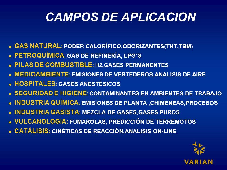 CAMPOS DE APLICACION GAS NATURAL: PODER CALORÍFICO,ODORIZANTES(THT,TBM) PETROQUÍMICA: GAS DE REFINERÍA, LPG´S.