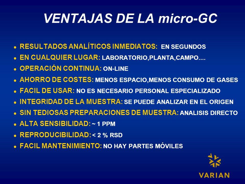 VENTAJAS DE LA micro-GC