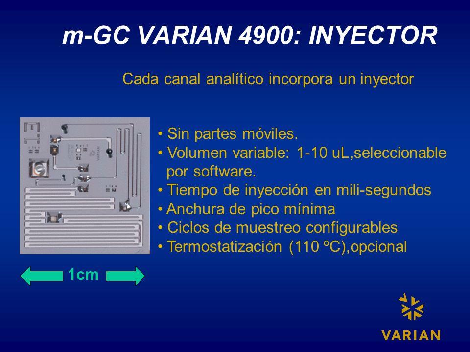 Cada canal analítico incorpora un inyector