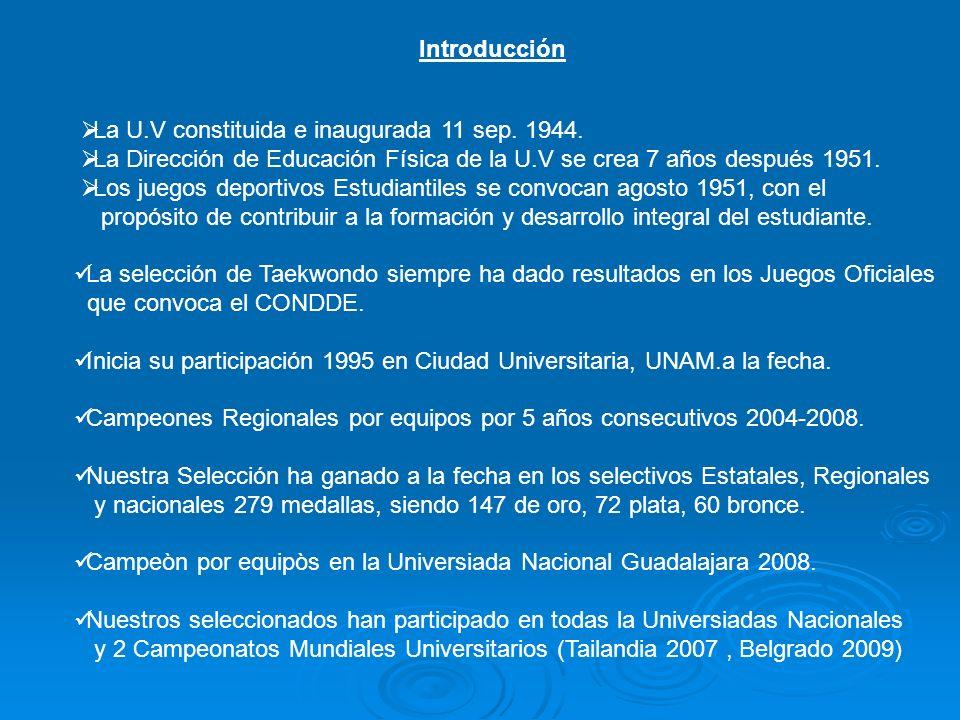 Introducción La U.V constituida e inaugurada 11 sep. 1944. La Dirección de Educación Física de la U.V se crea 7 años después 1951.