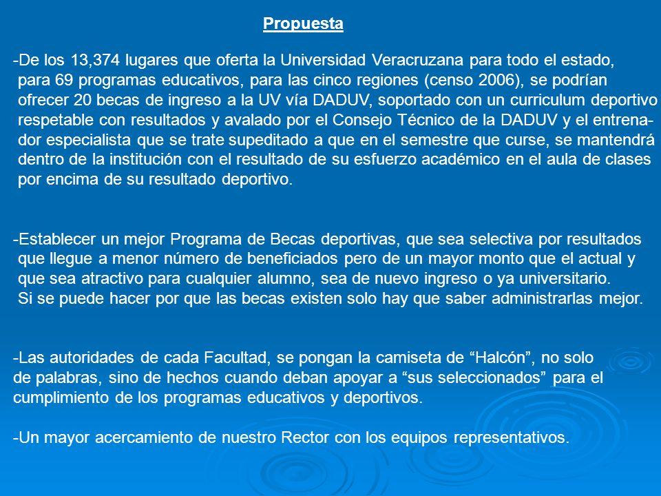 Propuesta -De los 13,374 lugares que oferta la Universidad Veracruzana para todo el estado,