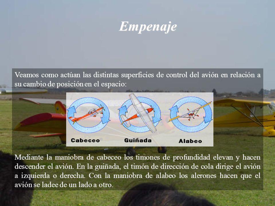 Empenaje Veamos como actúan las distintas superficies de control del avión en relación a su cambio de posición en el espacio: