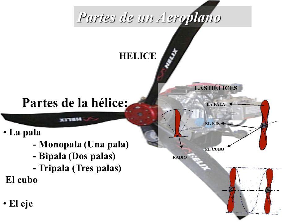 Partes de un Aeroplano Partes de la hélice: HELICE La pala