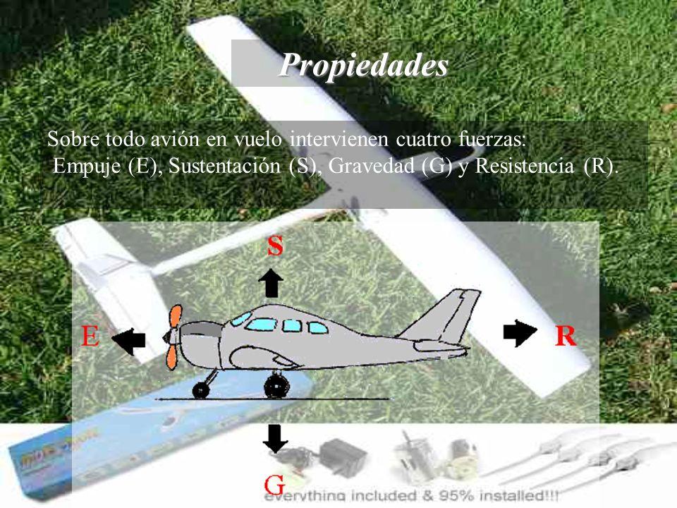 Propiedades Sobre todo avión en vuelo intervienen cuatro fuerzas: