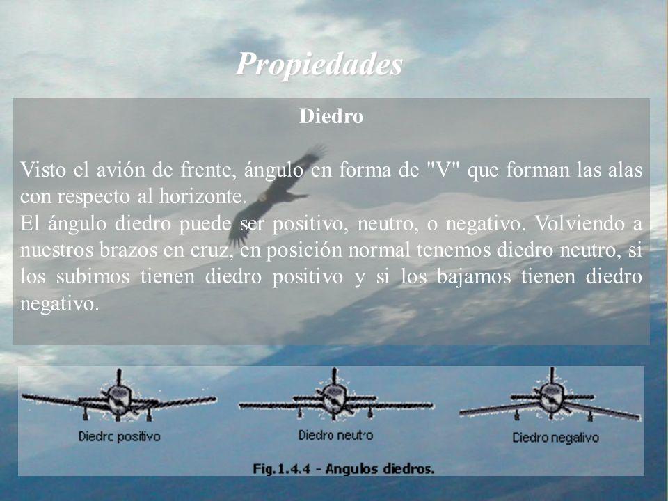 Propiedades Diedro. Visto el avión de frente, ángulo en forma de V que forman las alas con respecto al horizonte.