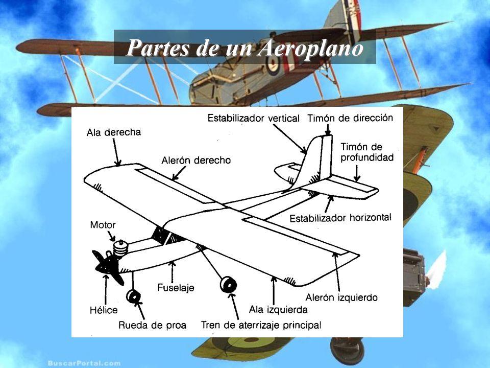 Partes de un Aeroplano