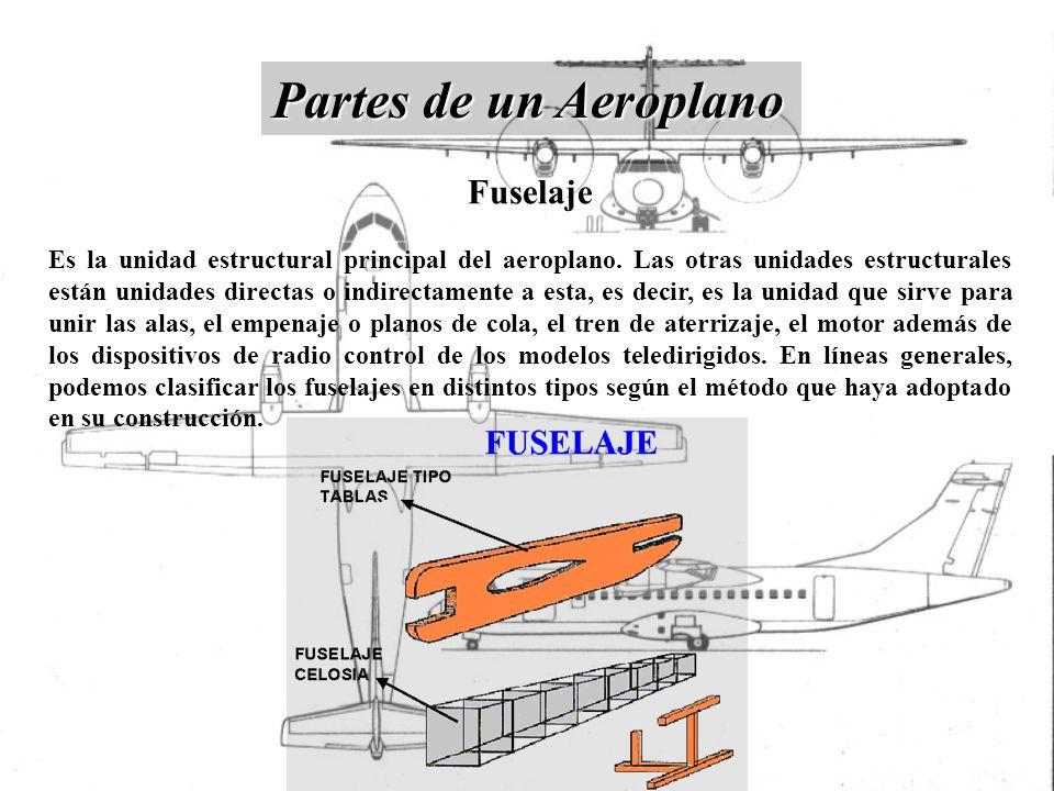 Partes de un Aeroplano Fuselaje
