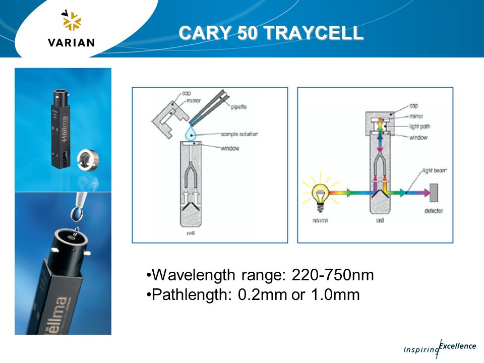 CARY 50 TRAYCELL Wavelength range: nm