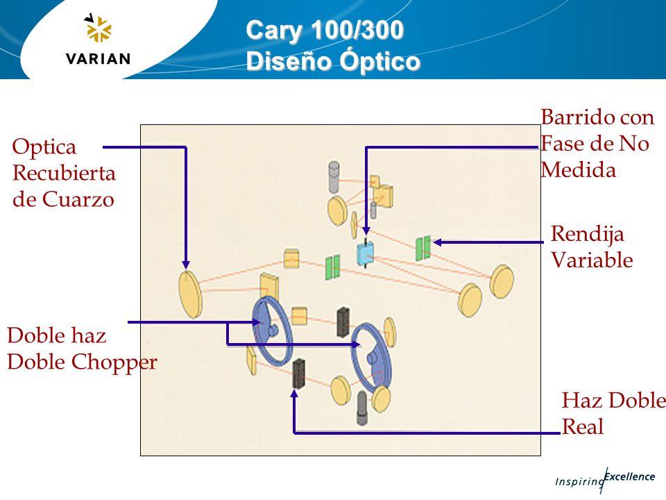 Cary 100/300 Diseño Óptico Barrido con Fase de No Medida Optica