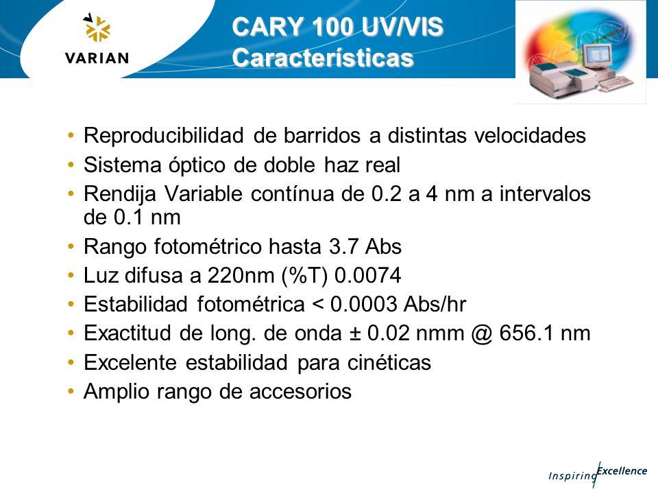 CARY 100 UV/VIS Características
