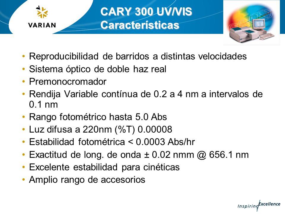 CARY 300 UV/VIS Características