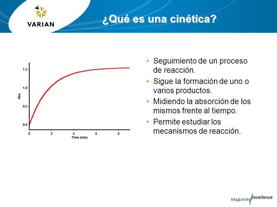 ¿Qué es una cinética Seguimiento de un proceso de reacción.