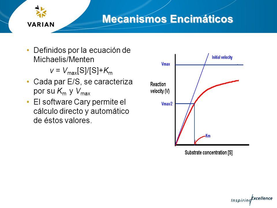 Mecanismos Encimáticos