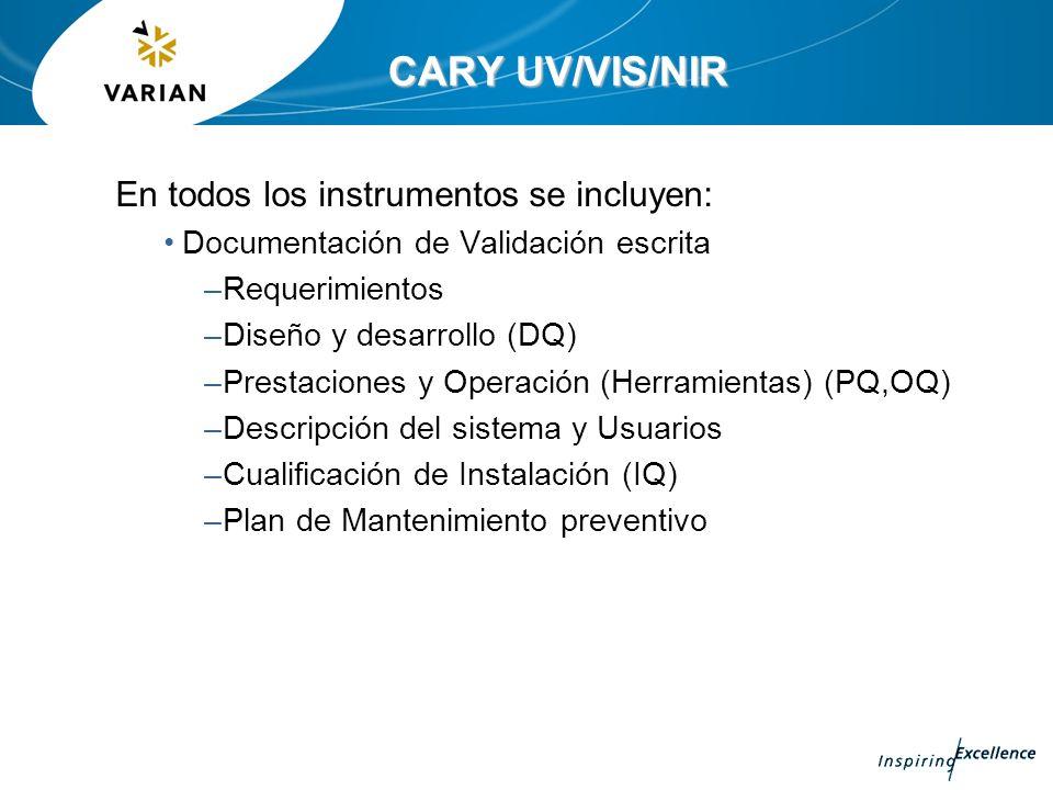 CARY UV/VIS/NIR En todos los instrumentos se incluyen: