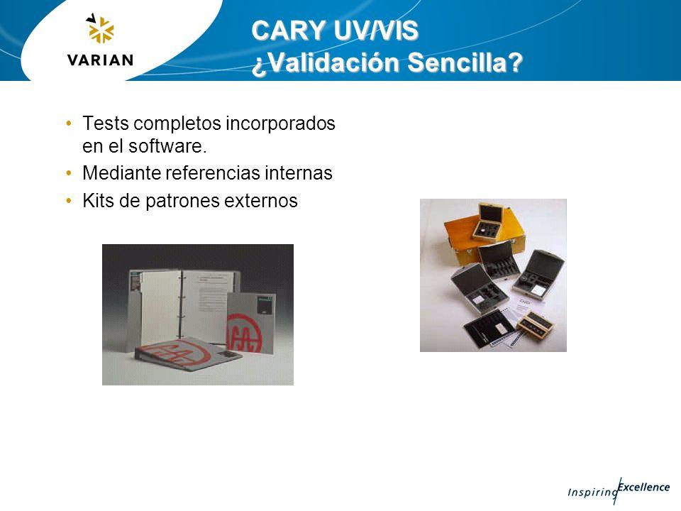 CARY UV/VIS ¿Validación Sencilla