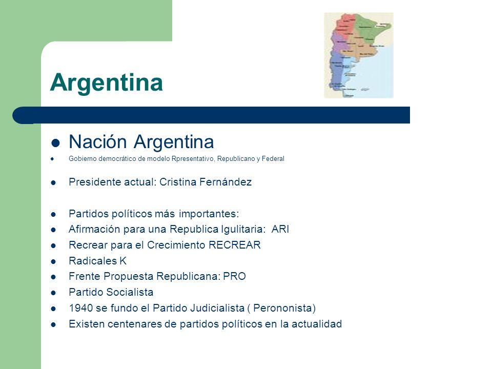 Argentina Nación Argentina Presidente actual: Cristina Fernández