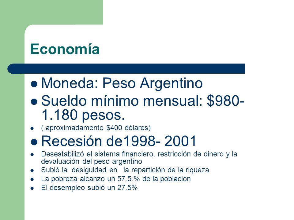Moneda: Peso Argentino Sueldo mínimo mensual: $980-1.180 pesos.