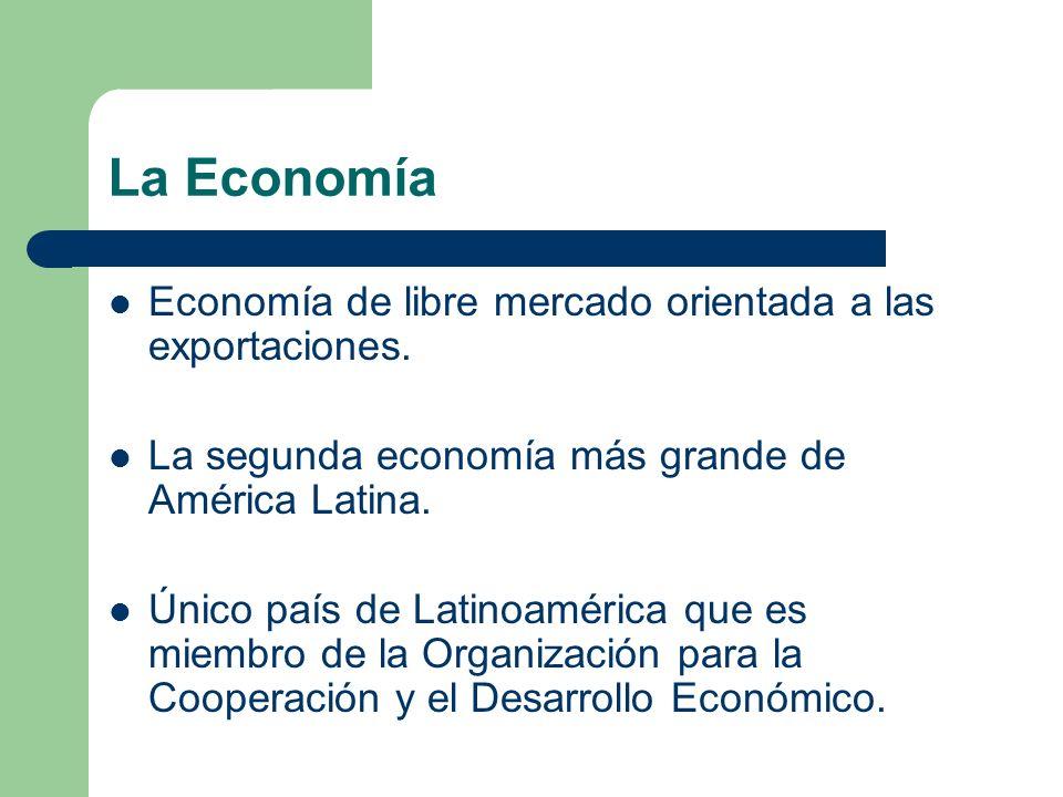 La Economía Economía de libre mercado orientada a las exportaciones.