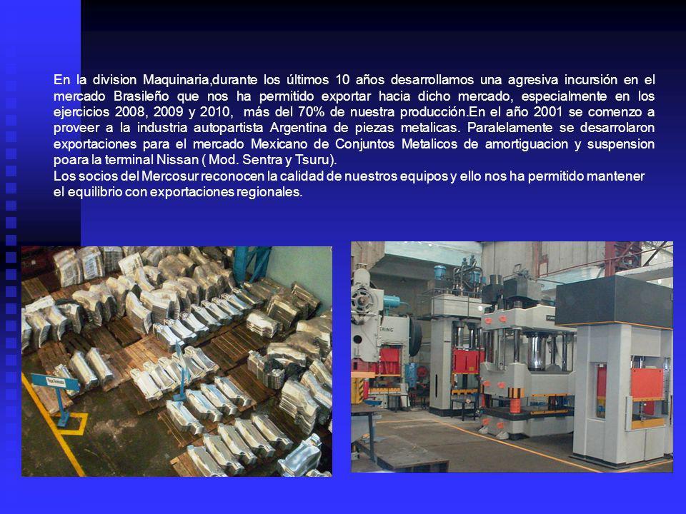En la division Maquinaria,durante los últimos 10 años desarrollamos una agresiva incursión en el mercado Brasileño que nos ha permitido exportar hacia dicho mercado, especialmente en los ejercicios 2008, 2009 y 2010, más del 70% de nuestra producción.En el año 2001 se comenzo a proveer a la industria autopartista Argentina de piezas metalicas. Paralelamente se desarrolaron exportaciones para el mercado Mexicano de Conjuntos Metalicos de amortiguacion y suspension poara la terminal Nissan ( Mod. Sentra y Tsuru).