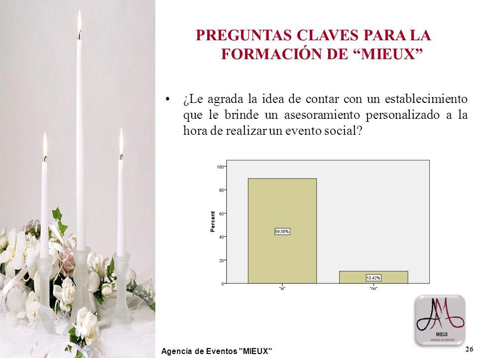 PREGUNTAS CLAVES PARA LA FORMACIÓN DE MIEUX