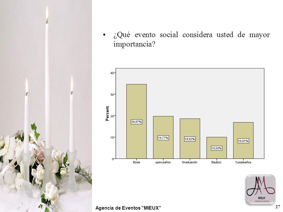 ¿Qué evento social considera usted de mayor importancia