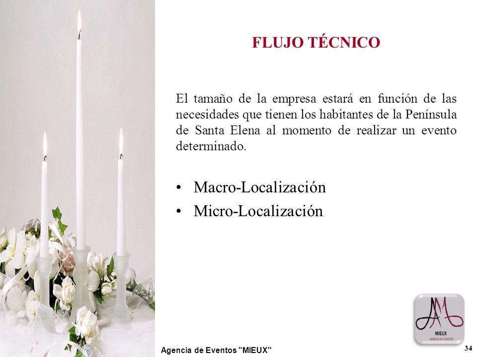 Macro-Localización Micro-Localización FLUJO TÉCNICO