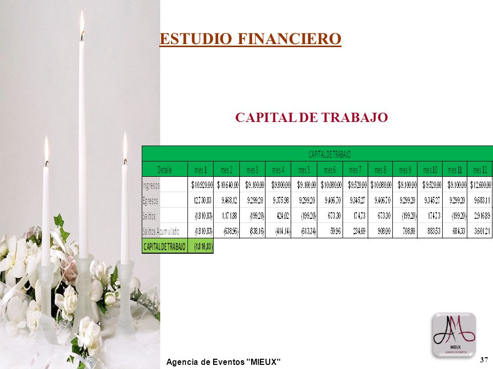 ESTUDIO FINANCIERO CAPITAL DE TRABAJO Agencia de Eventos MIEUX