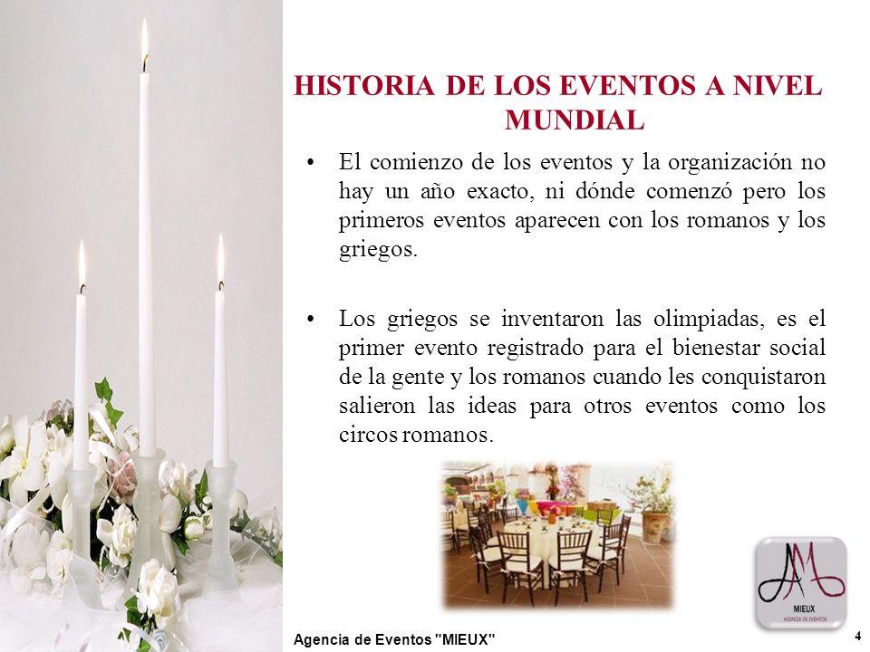 HISTORIA DE LOS EVENTOS A NIVEL MUNDIAL