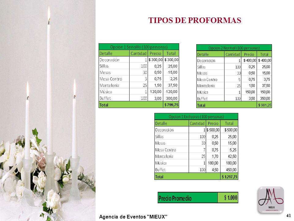 TIPOS DE PROFORMAS Agencia de Eventos MIEUX