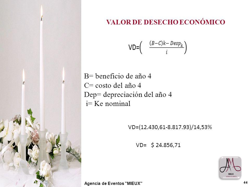 VALOR DE DESECHO ECONÓMICO
