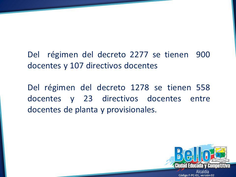 Del régimen del decreto 2277 se tienen 900 docentes y 107 directivos docentes.