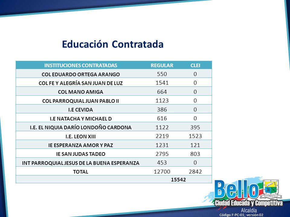 Educación Contratada INSTITUCIONES CONTRATADAS. REGULAR. CLEI. COL EDUARDO ORTEGA ARANGO. 550. COL FE Y ALEGRÍA SAN JUAN DE LUZ.