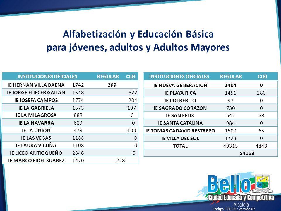 Alfabetización y Educación Básica