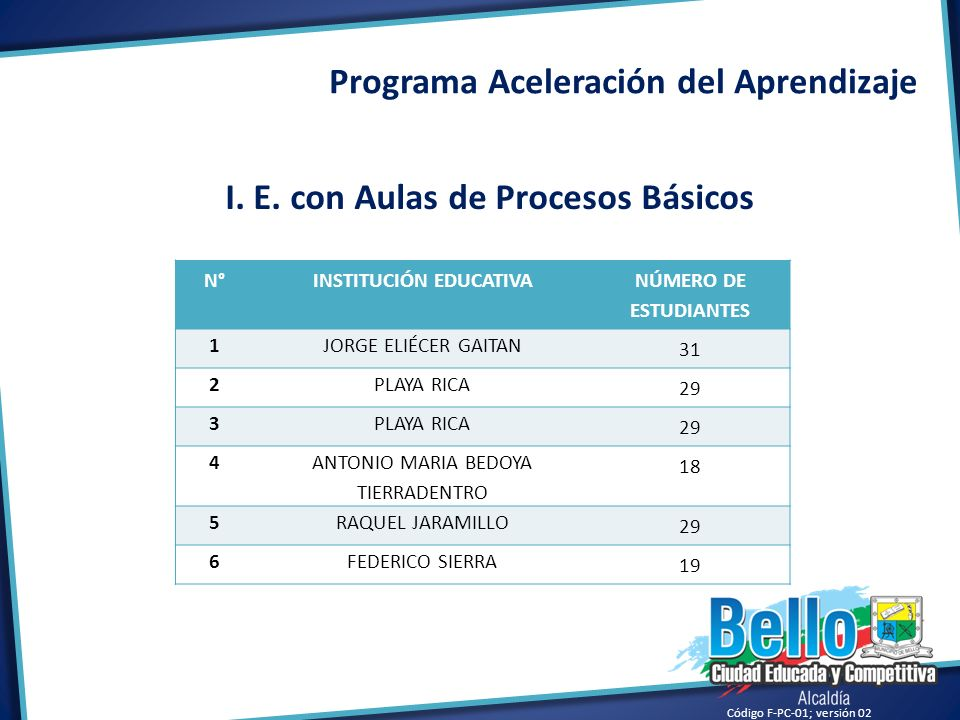 Programa Aceleración del Aprendizaje INSTITUCIÓN EDUCATIVA