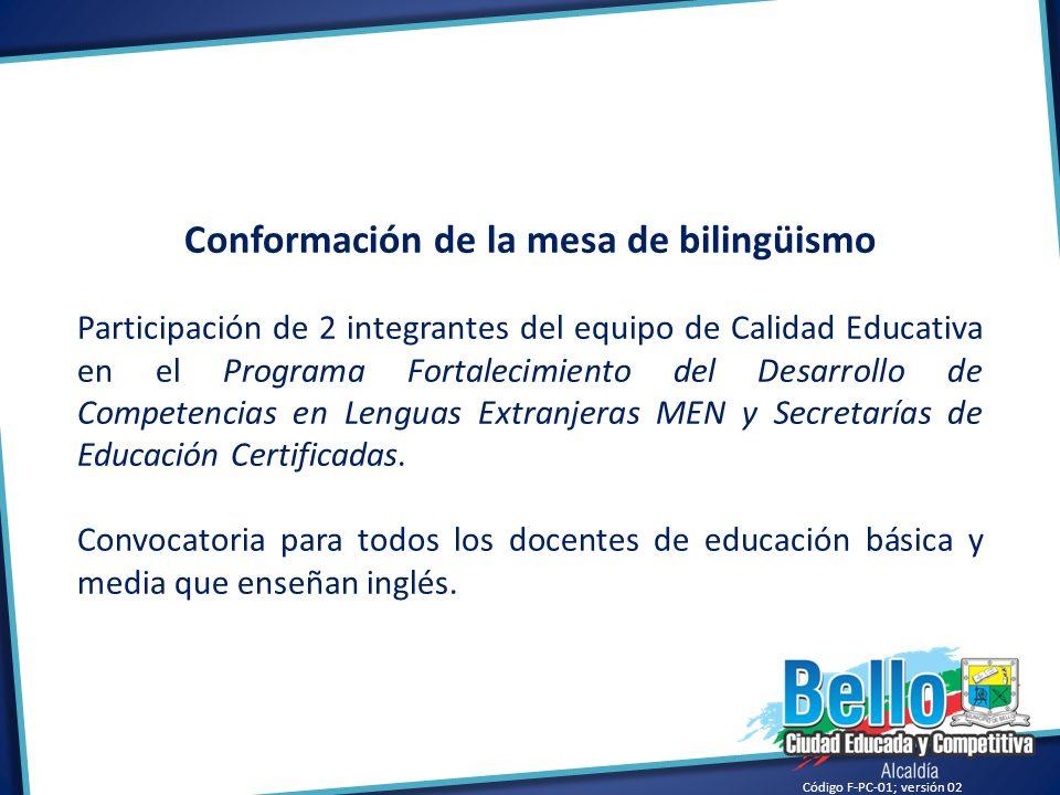 Conformación de la mesa de bilingüismo