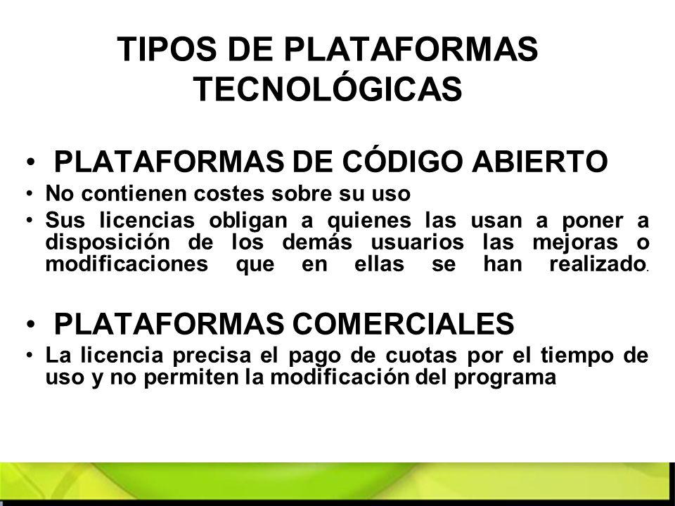 TIPOS DE PLATAFORMAS TECNOLÓGICAS