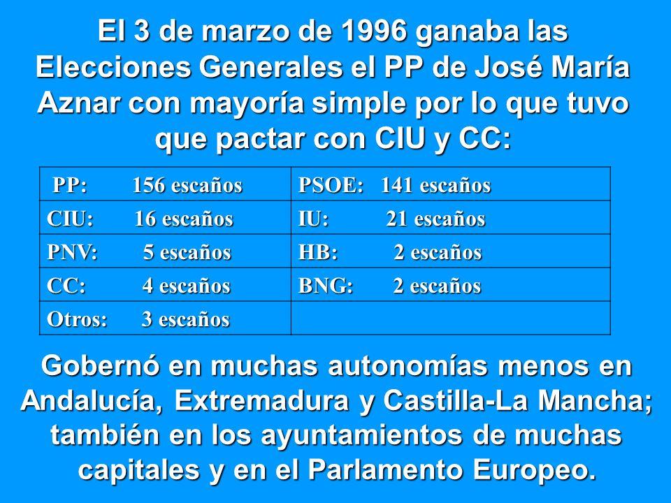 El 3 de marzo de 1996 ganaba las Elecciones Generales el PP de José María Aznar con mayoría simple por lo que tuvo que pactar con CIU y CC: