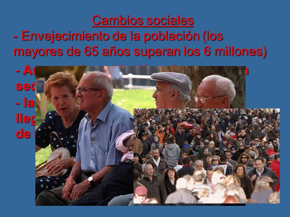 Cambios sociales - Envejecimiento de la población (los mayores de 65 años superan los 6 millones)