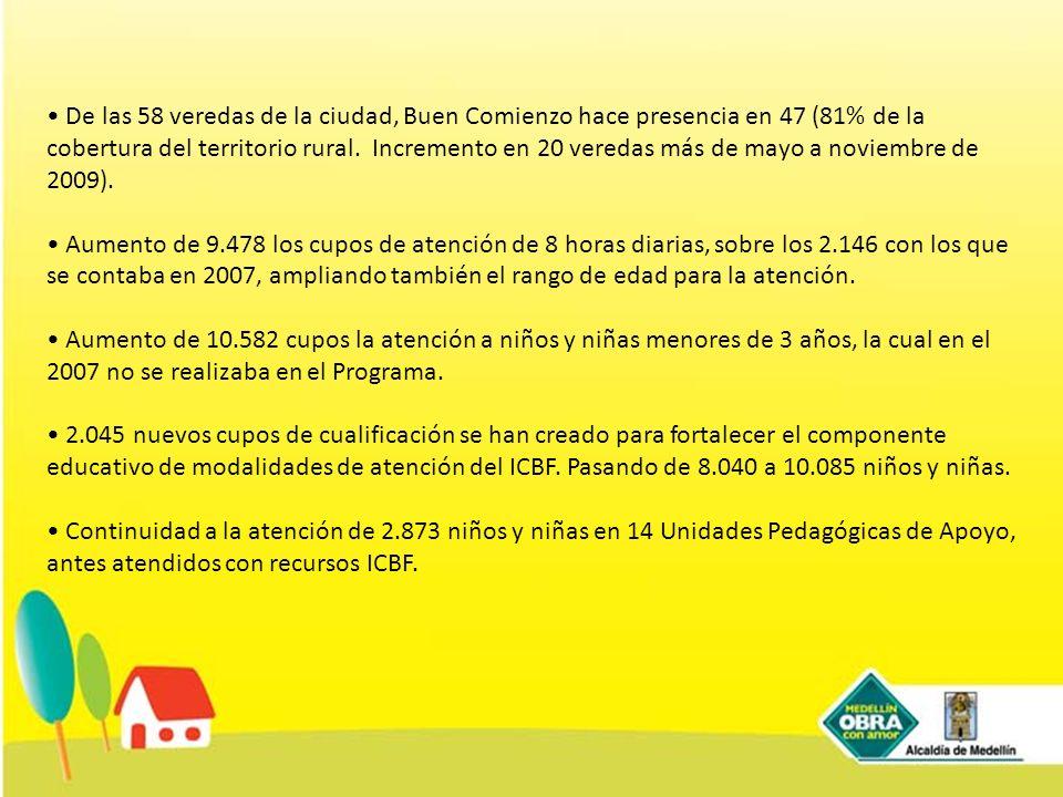 • De las 58 veredas de la ciudad, Buen Comienzo hace presencia en 47 (81% de la cobertura del territorio rural. Incremento en 20 veredas más de mayo a noviembre de 2009).