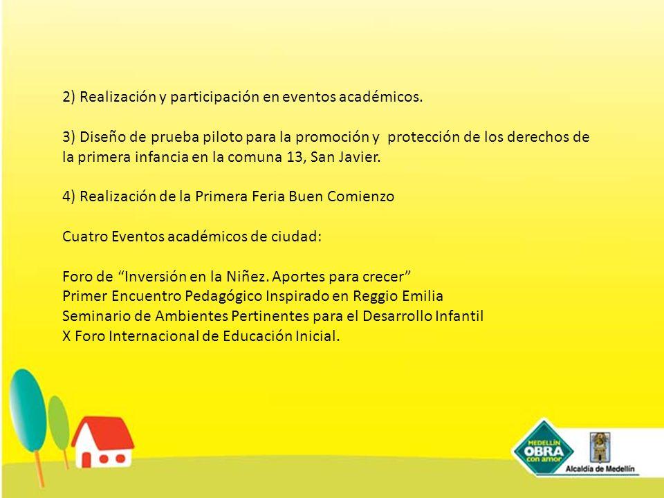 2) Realización y participación en eventos académicos.