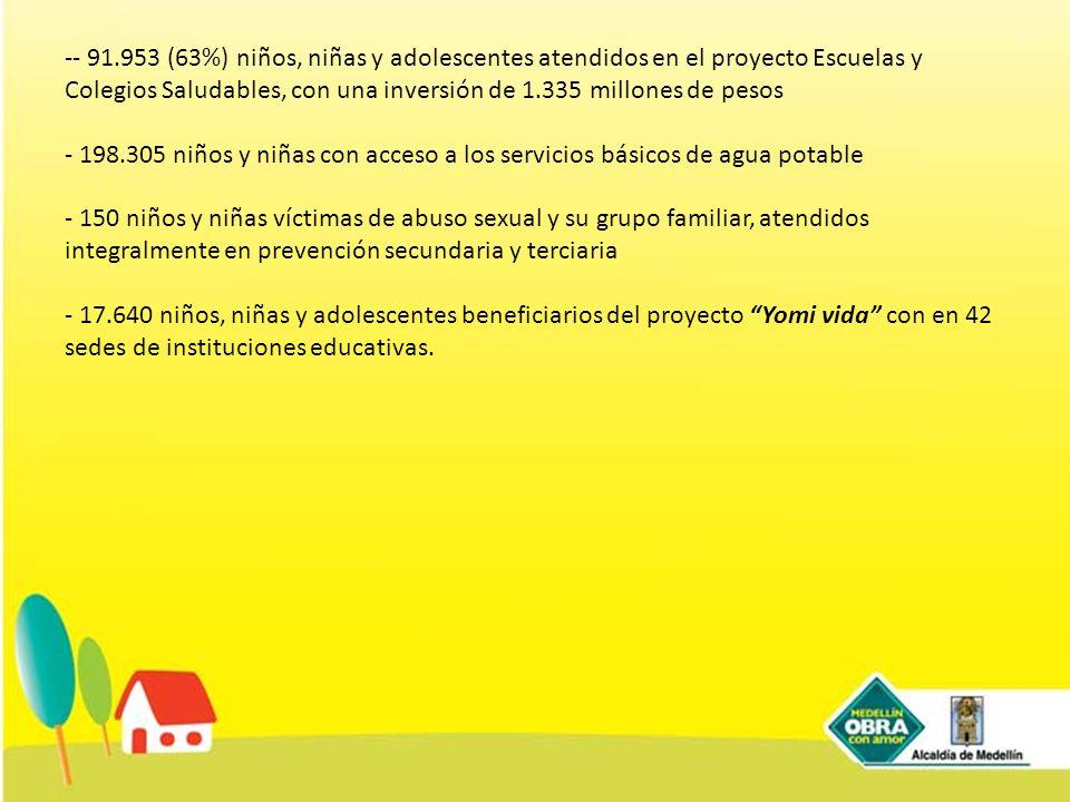 - 91.953 (63%) niños, niñas y adolescentes atendidos en el proyecto Escuelas y Colegios Saludables, con una inversión de 1.335 millones de pesos