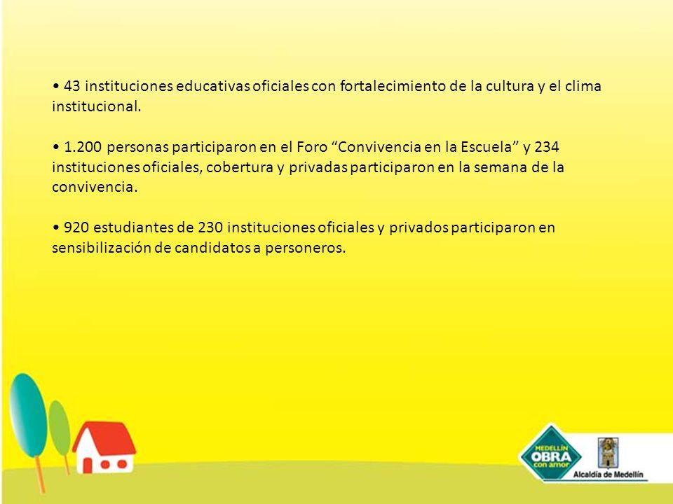 • 43 instituciones educativas oficiales con fortalecimiento de la cultura y el clima institucional.