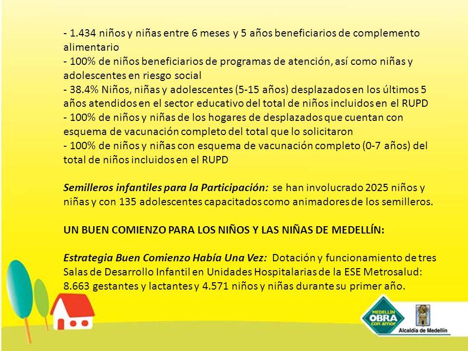 - 1.434 niños y niñas entre 6 meses y 5 años beneficiarios de complemento alimentario